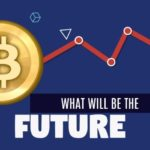 Bitcoin – An Insight On The Past Events and The Times Ahead [Infographic]