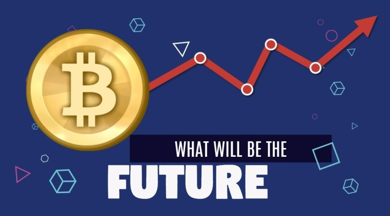 bitcoin past and future